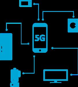 Tecnologia-5G-IOT